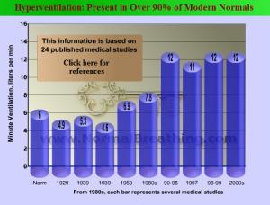 hyperventilation-syndrome-c